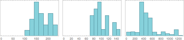 Length of solutions in Wolfram Challenges
