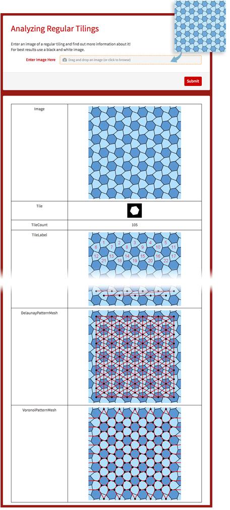 Analyzing regular tilings