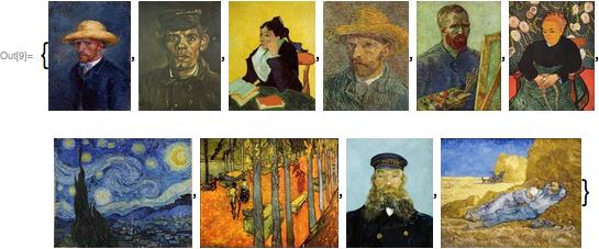 van Gogh paintings output