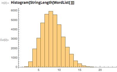Histogram[StringLength[WordList[]]]