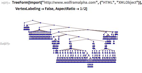 "TreeForm[Import[""http://www.wolframalpha.com"", {""HTML"", ""XMLObject""}],   VertexLabeling -> False, AspectRatio -> 1/2]"