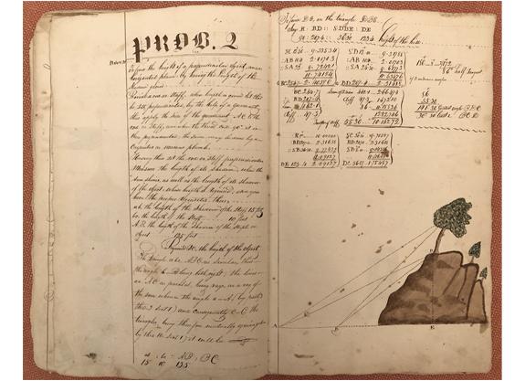 Ciphering book