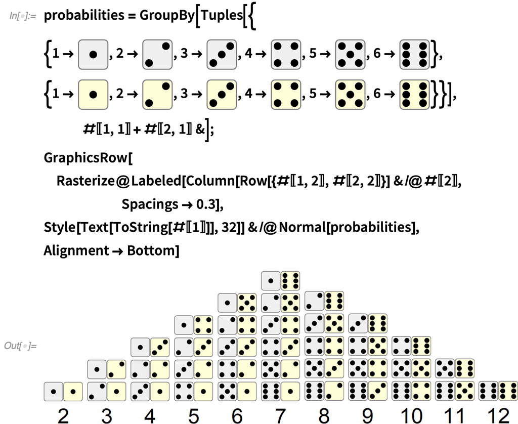 probabilities = GroupBy