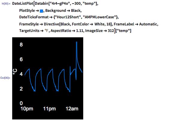 "In[30]:= DateListPlot[Databin[""4r4-gP4o"", -300, ""temp""], PlotStyle -> RGBColor[0, 0.501961, 1], Background -> Black, DateTicksFormat -> {""Hour12Short"", ""AMPMLowerCase""}, FrameStyle -> Directive[Black, FontColor -> White, 18], FrameLabel -> Automatic, TargetUnits -> Quantity[1, ""DegreesFahrenheitDifference""], AspectRatio -> 1.11, ImageSize -> 312][""temp""]"