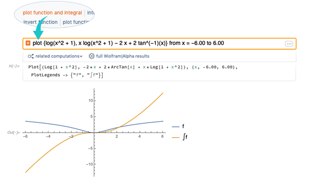 Plotting the integrand and the integral