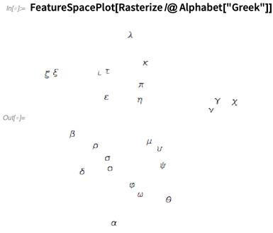 FeatureSpacePlot