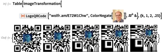 ImageTransformation