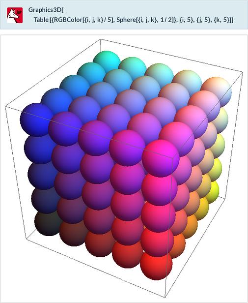 Graphics3D[Table[{RGBColor[{i,j,k}/5],Sphere[{i,j,k},1/2]},{i,5},{j,5},{k,5}]]