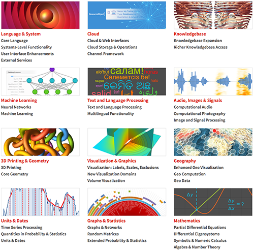 Featured areas in Version 11 of Mathematica and the Wolfram Language