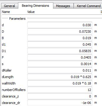 Cylindrical roller bearing parameters