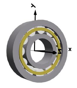 The cylindrical roller bearing modeled in Wolfram System Modeler