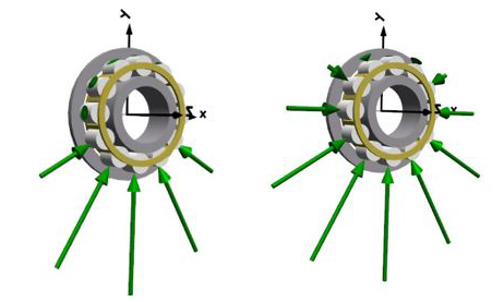 Roller forces for a loaded bearing without (left) and with (right) preload